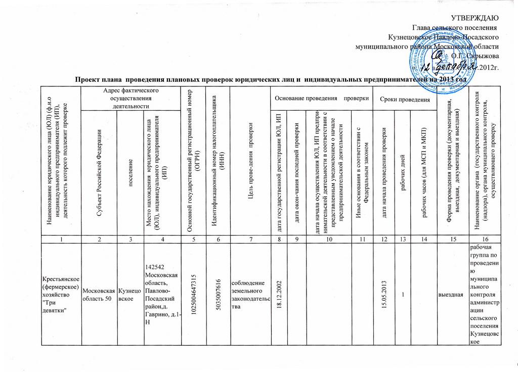 График проверок по приморскому краю на 2016